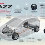 2020-Honda-Jazz-Euro-spec-infographic