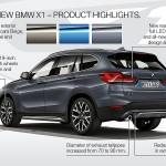 2020-bmw-x1-breaks-cover-with-larger-grille-and-the-promise-of-a-plug-in-hybrid_41