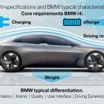 2021-BMW-i4-12