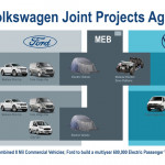 Ford-VW-Partnership-10