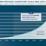 Ford-VW-Partnership-2