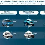 Ford-VW-Partnership-3