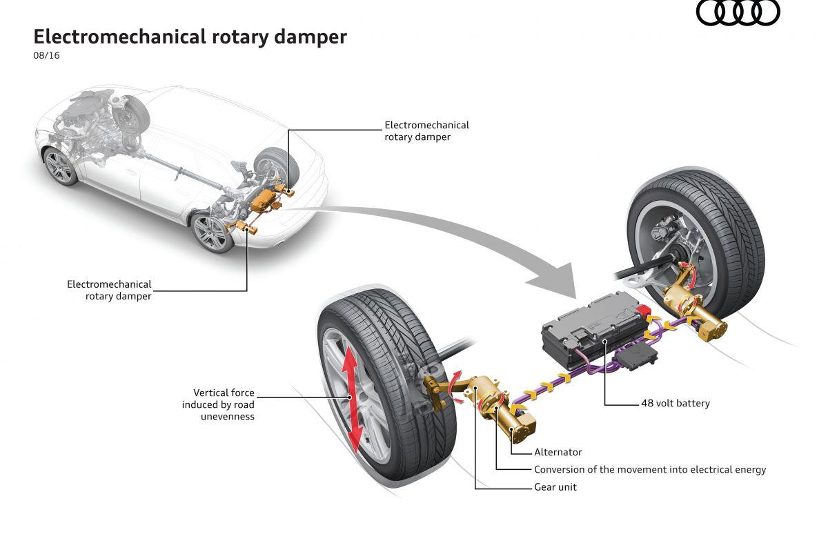 audi-rotary-damper