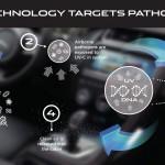 Ultraibolya fénnyel öli a kórokozókat a Jaguar-Land Rover
