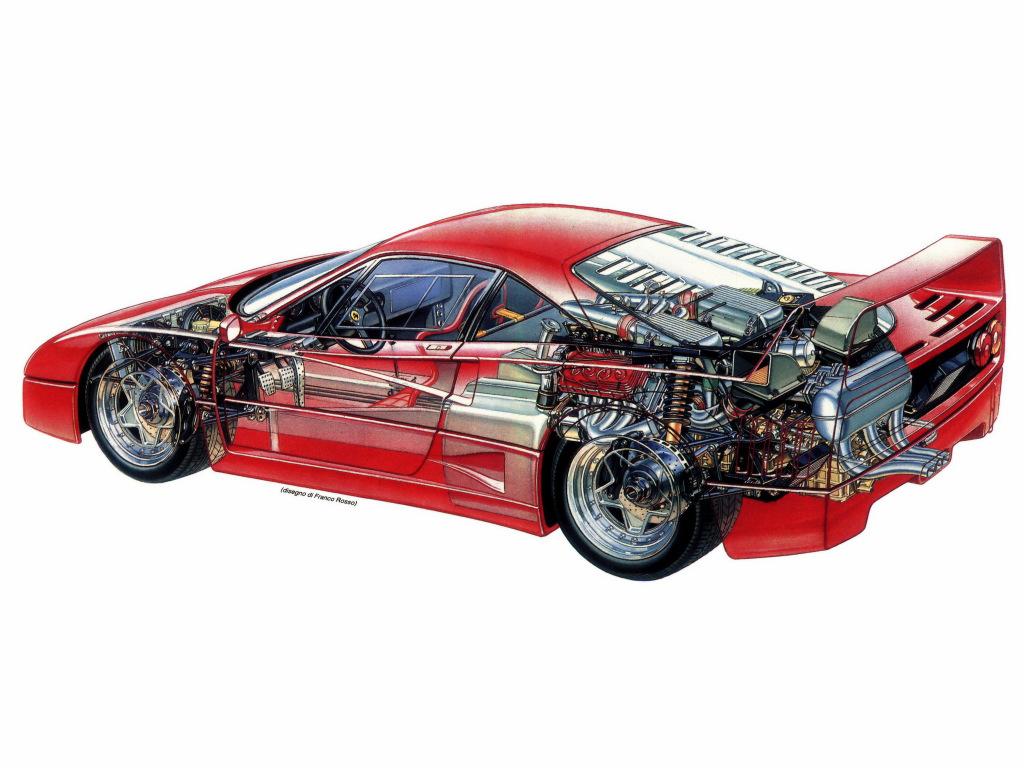 Harmincéves legenda: a Ferrari F40