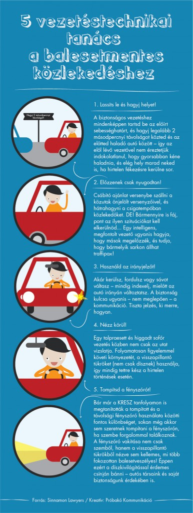 Így kerülheted el a baleseteket